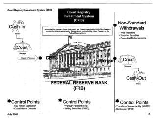case monetization-cris_report-07-2003-b.pdf
