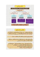 شرائح الدرس الثالث.pdf