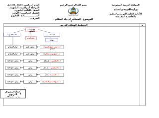 محمد الغامدي-لغة عربية -هيكل المضاف لياء المتكلم.doc