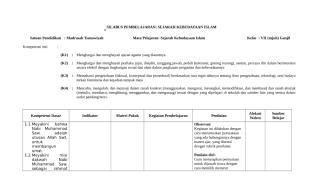 Silabus SKI Kelas VII MTs-De Java.docx