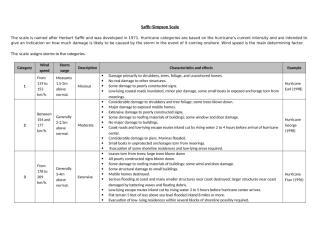 Homework activity.docx