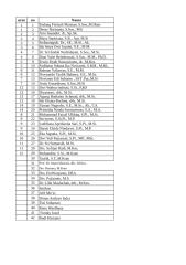 daftar asesor yg diundang di acara p tatang.xls