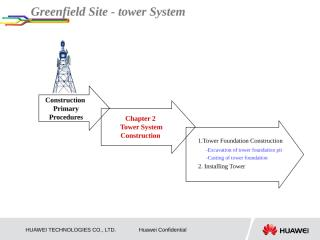 01-2-1Self-Supporting Tower on Greenland Site - Tower Foundation V2.2.ppt