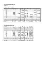 laporan operasional JAN-2017.xlsx